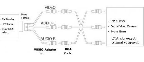Схема подключения кабелей активации видео входа : интернет магазин автозвука и аксессуаров kSize.ru